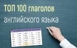 ТОП 100 основных глаголов английского языка с переводом и формами