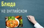 Названия национальных блюд на английском языке