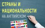 Названия стран мира, национальностей, языков и столиц на английском