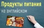 Продукты питания на английском языке с переводом