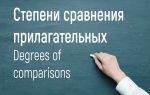 Степени сравнения прилагательных в английском языке (Degrees of comparison)